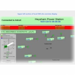 Smart SCADA-based Emergency Plume Gamma Monitoring System