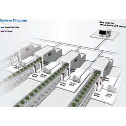 Improving Production Line Efficiency with Ethernet Micro RTU Controller
