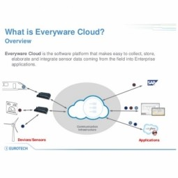 Vending Machine Secure Real-time Data Using Everyware Cloud