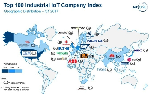 IoT ONE Index: Top 100 IIoT companies - geographical distribution