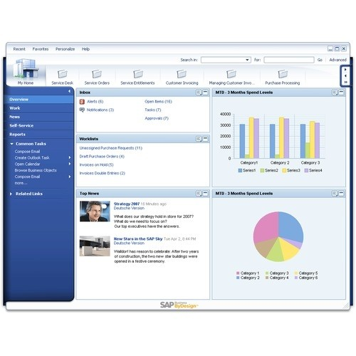SAP Business ByDesign Software