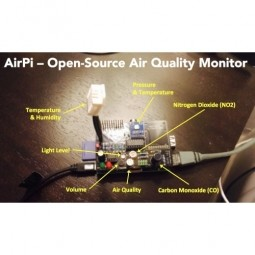 Indoor Air Quality Monitoring (IAQ)